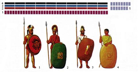 Этрусско-римская действующая армия около 550 г. до н.э.
